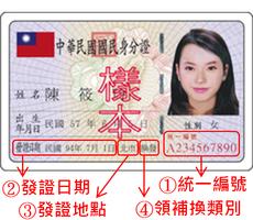中華民國國民身分證正面